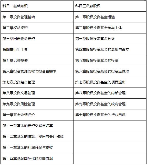 2013c1科目三考�_快速通过考试,科目选择有学问!